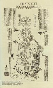 neiwaigong_tushuo_jiyao_1918